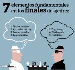 7 elementos fundamentales en los finales de ajedrez