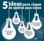 5 ideas para clases de ajedrez para niños